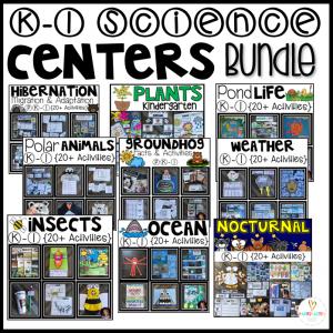 Science Centers Bunble